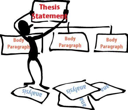 What makes a good teacher essay answers